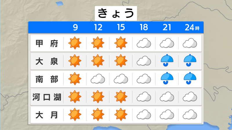 天気 今日